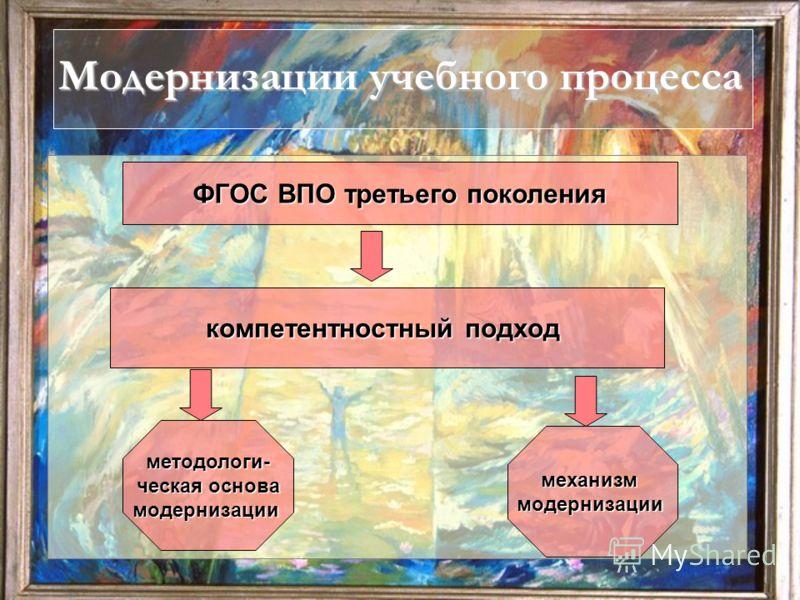 Модернизации учебного процесса ФГОС ВПО третьего поколения компетентностный подход методологи- ческая основа модернизации механизммодернизации