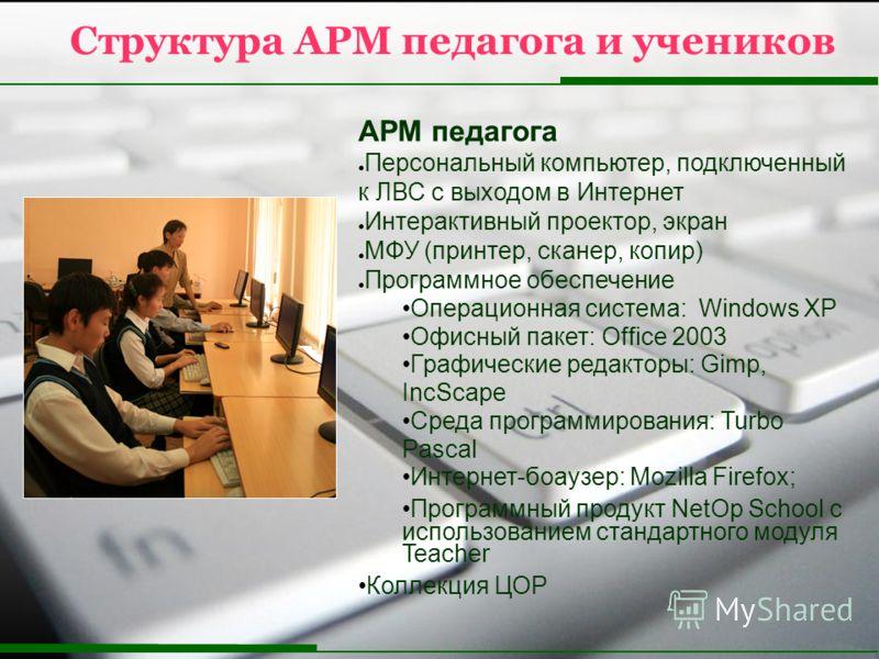 АРМ педагога Персональный компьютер, подключенный к ЛВС с выходом в Интернет Интерактивный проектор, экран МФУ (принтер, сканер, копир) Программное обеспечение Операционная система: Windows XP Офисный пакет: Office 2003 Графические редакторы: Gimp, I