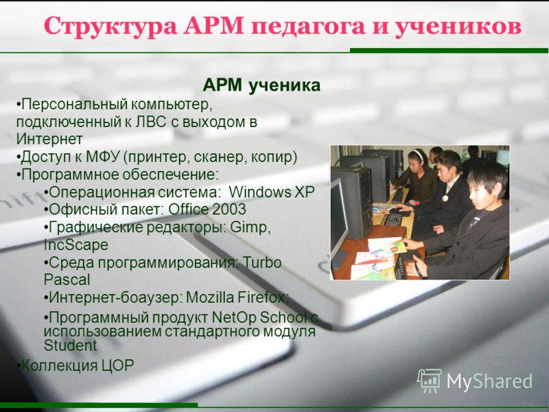 АРМ ученика Персональный компьютер, подключенный к ЛВС с выходом в Интернет Доступ к МФУ (принтер, сканер, копир) Программное обеспечение: Операционная система: Windows XP Офисный пакет: Office 2003 Графические редакторы: Gimp, IncScape Среда програм