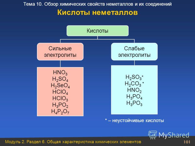 Модуль 2. Раздел 6. Общая характеристика химических элементов 101 Тема 10. Обзор химических свойств неметаллов и их соединений Кислоты Сильные электролиты Слабые электролиты HNO 3 H 2 SO 4 H 2 SeO 4 HClO 4 HClO 3 H 3 PO 2 H 4 P 2 O 7 H 2 SO 3 * H 2 C