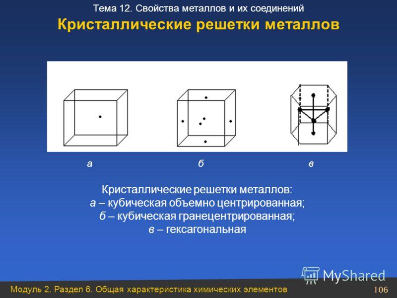 Модуль 2. Раздел 6. Общая характеристика химических элементов 106 Тема 12. Свойства металлов и их соединений Кристаллические решетки металлов а б в Кристаллические решетки металлов: а – кубическая объемно центрированная; б – кубическая гранецентриров
