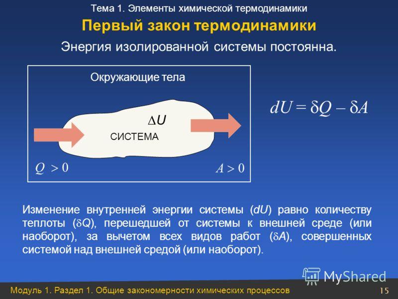 Модуль 1. Раздел 1. Общие закономерности химических процессов 15 Тема 1. Элементы химической термодинамики Энергия изолированной системы постоянна. Окружающие тела СИСТЕМА U Q 0 A 0 dU = Q – A Изменение внутренней энергии системы (dU) равно количеств