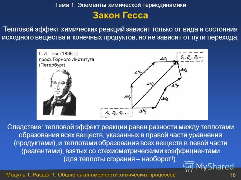 Модуль 1. Раздел 1. Общие закономерности химических процессов 16 Тема 1. Элементы химической термодинамики Закон Гесса Тепловой эффект химических реакций зависит только от вида и состояния исходного вещества и конечных продуктов, но не зависит от пут