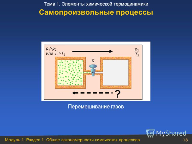Модуль 1. Раздел 1. Общие закономерности химических процессов 18 Тема 1. Элементы химической термодинамики Самопроизвольные процессы Перемешивание газов p 1 >p 2 или T 1 >T 2 p2T2p2T2