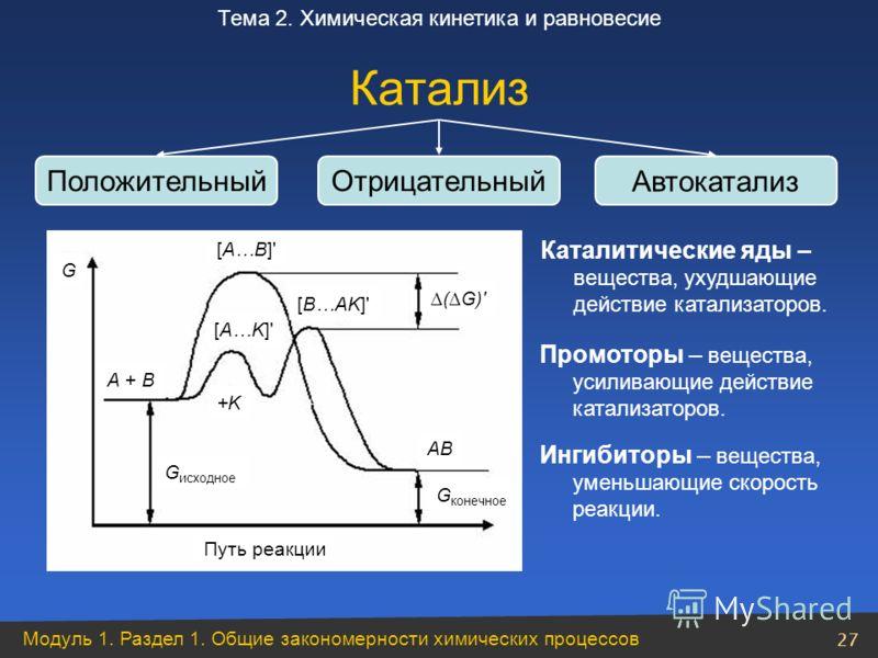 Модуль 1. Раздел 1. Общие закономерности химических процессов 27 Тема 2. Химическая кинетика и равновесие Катализ Положительный Отрицательный Автокатализ Промоторы – вещества, усиливающие действие катализаторов. Каталитические яды – вещества, ухудшаю