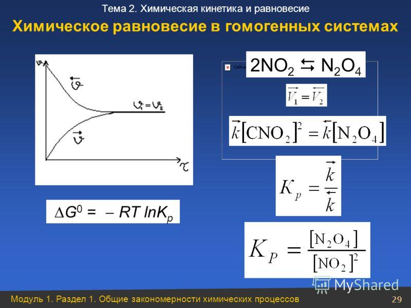Модуль 1. Раздел 1. Общие закономерности химических процессов 29 Тема 2. Химическая кинетика и равновесие G 0 = RT lnK p 2NO 2 N 2 O 4 Химическое равновесие в гомогенных системах