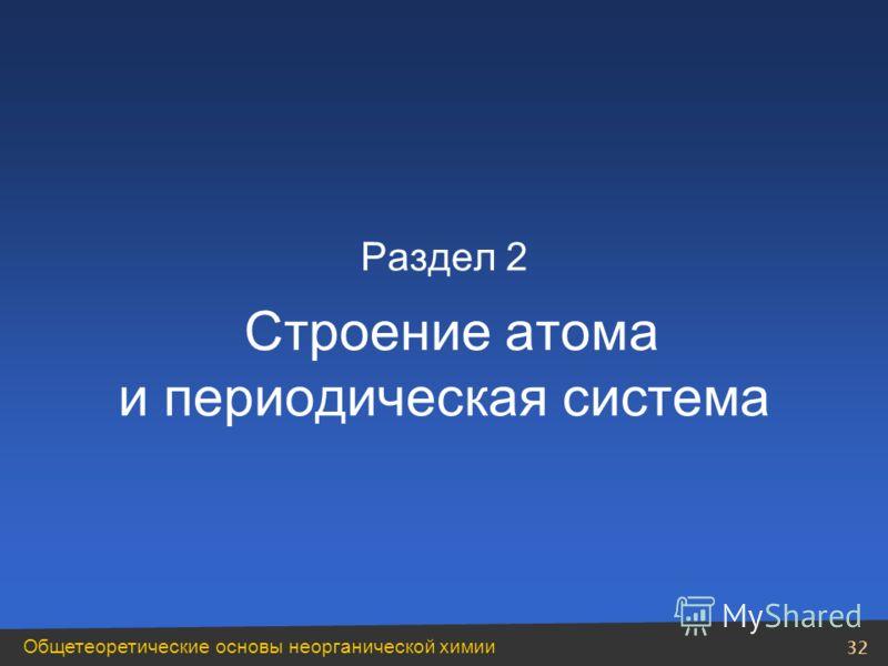 Общетеоретические основы неорганической химии 32 Раздел 2 Строение атома и периодическая система