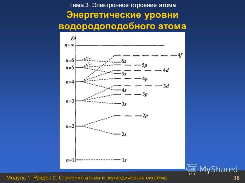 Модуль 1. Раздел 2. Строение атома и периодическая система 38 Тема 3. Электронное строение атома Энергетические уровни водородоподобного атома