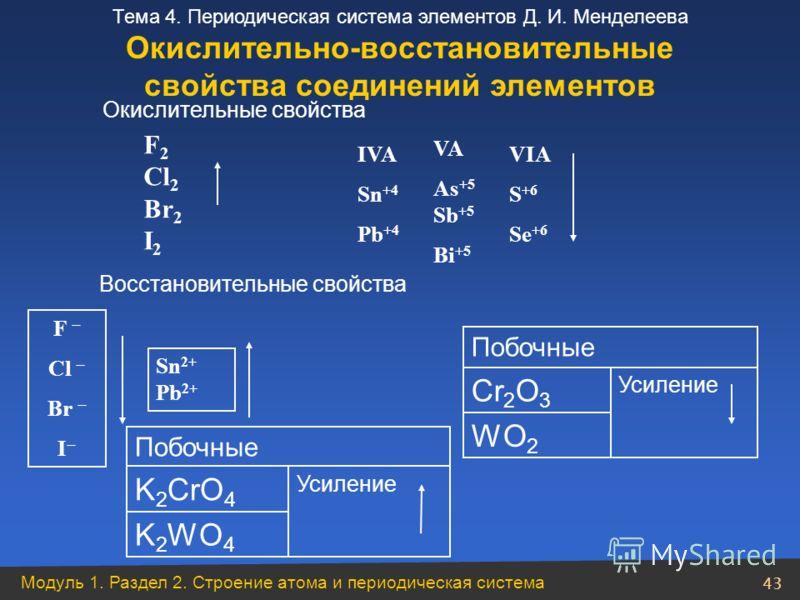 Модуль 1. Раздел 2. Строение атома и периодическая система 43 Тема 4. Периодическая система элементов Д. И. Менделеева Побочные K 2 CrO 4 Усиление K 2 WO 4 Окислительные свойства Восстановительные свойства Побочные Cr 2 O 3 Усиление WO 2 F 2 Cl 2 Br