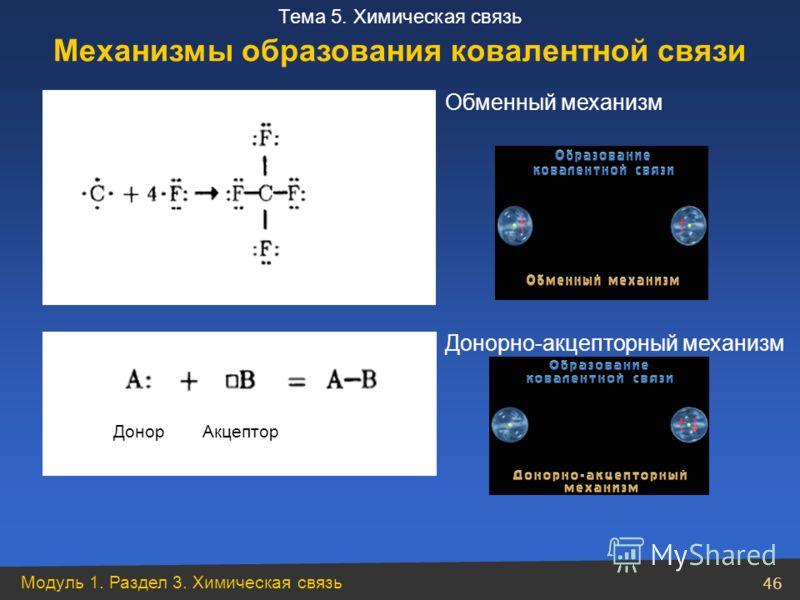 Модуль 1. Раздел 3. Химическая связь 46 Тема 5. Химическая связь Обменный механизм Донорно-акцепторный механизм Механизмы образования ковалентной связи ДонорАкцептор