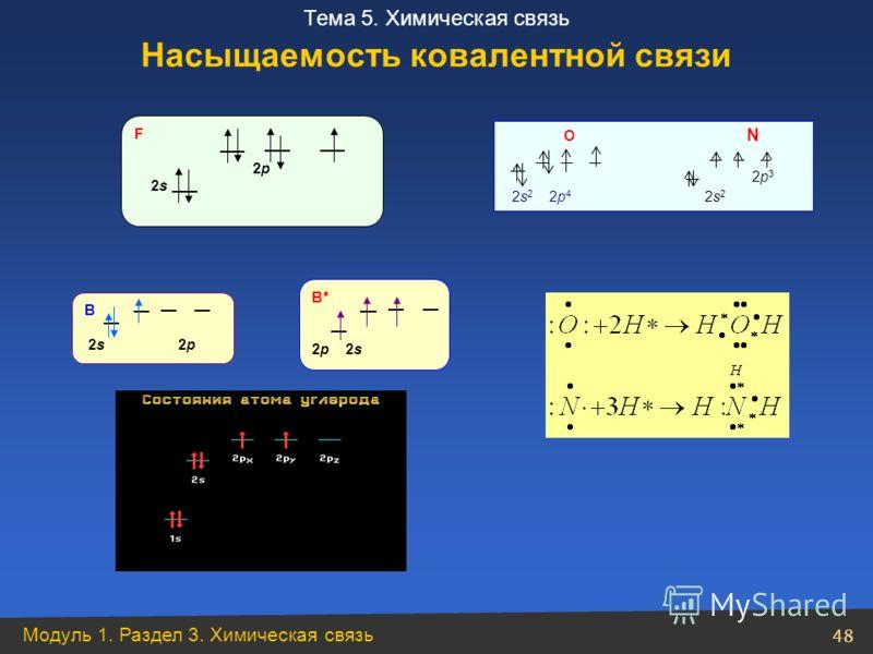Модуль 1. Раздел 3. Химическая связь 48 Тема 5. Химическая связь F 2p 2s В 2s 2p В 2p 2s О N 2p 3 2s 2 2р 4 2s 2 Насыщаемость ковалентной связи