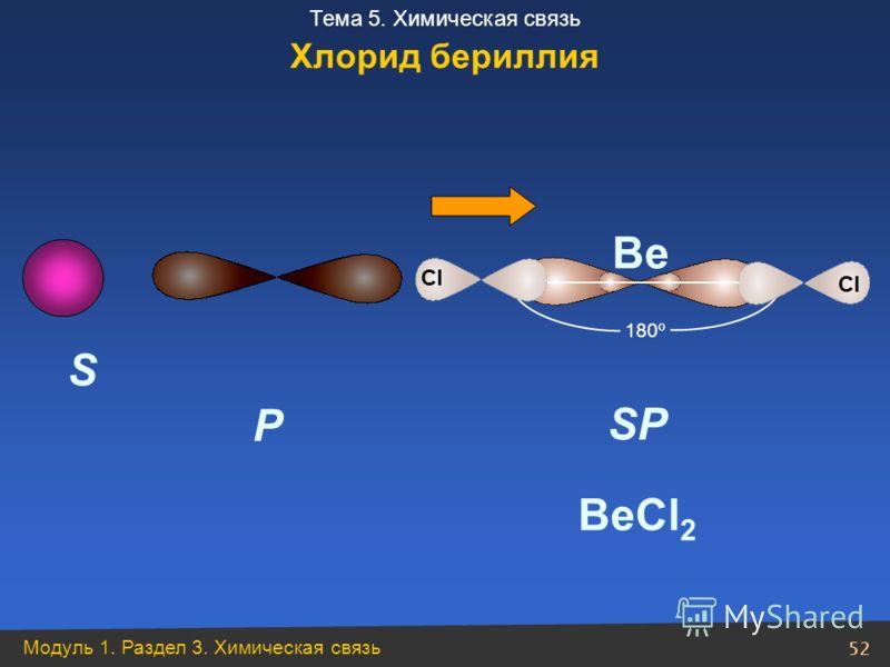 Модуль 1. Раздел 3. Химическая связь 52 Тема 5. Химическая связь S P SP 180º BeCl 2 Be Cl Хлорид бериллия