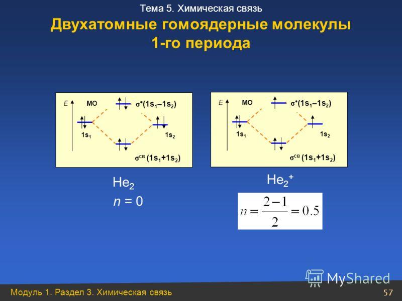 Модуль 1. Раздел 3. Химическая связь 57 Тема 5. Химическая связь Е МО σ (1s 1 –1s 2 ) 1s 1 1s 2 σ cв (1s 1 +1s 2 ) Не 2 Не 2 + Е МО σ (1s 1 –1s 2 ) 1s 1 1s 2 σ cв (1s 1 +1s 2 ) n = 0 Двухатомные гомоядерные молекулы 1-го периода
