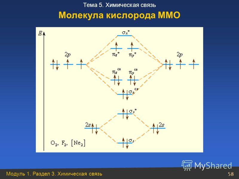 Модуль 1. Раздел 3. Химическая связь 58 Тема 5. Химическая связь Молекула кислорода ММО
