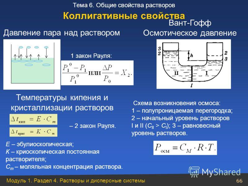 Модуль 1. Раздел 4. Растворы и дисперсные системы 66 Тема 6. Общие свойства растворов Температуры кипения и кристаллизации растворов 1 закон Рауля: – 2 закон Рауля. Схема возникновения осмоса: 1 – полупроницаемая перегородка; 2 – начальный уровень ра