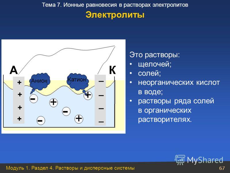 Модуль 1. Раздел 4. Растворы и дисперсные системы 67 Тема 7. Ионные равновесия в растворах электролитов Это растворы: щелочей; солей; неорганических кислот в воде; растворы ряда солей в органических растворителях. + + + + _ _ _ _ - + Анион Катион АК