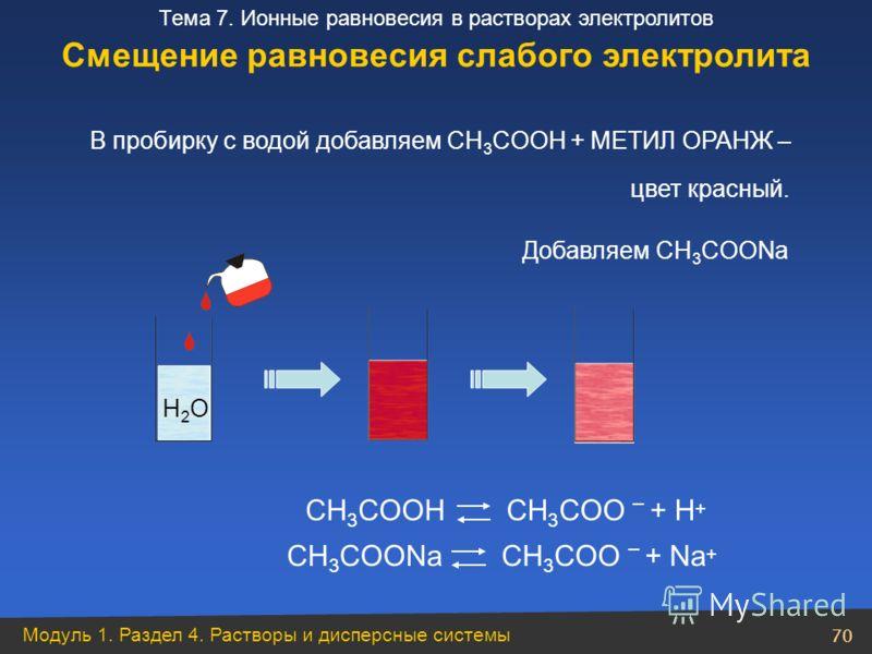 Модуль 1. Раздел 4. Растворы и дисперсные системы 70 Тема 7. Ионные равновесия в растворах электролитов В пробирку с водой добавляем CH 3 COOH + МЕТИЛ ОРАНЖ – Добавляем CH 3 COONa CH 3 COOHCH 3 COO _ + H + CH 3 COONaCH 3 COO _ + Na + цвет красный. H2