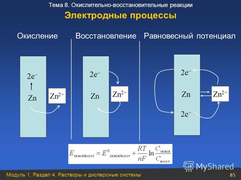 Модуль 1. Раздел 4. Растворы и дисперсные системы 85 Тема 8. Окислительно-восстановительные реакции Zn 2е Zn 2+ Zn 2е Zn 2+ Zn 2е Zn 2+ 2е Окисление Восстановление Равновесный потенциал Электродные процессы