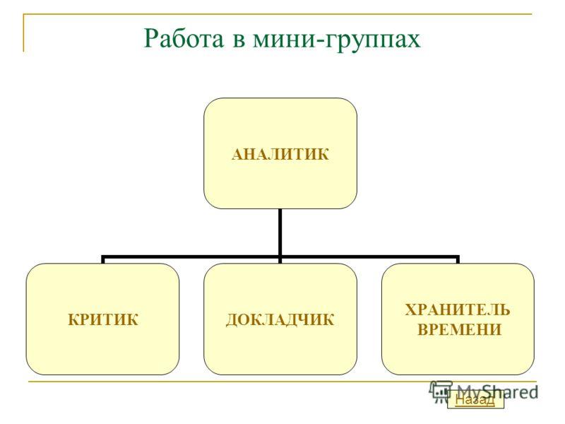 Работа в мини-группах АНАЛИТИК КРИТИКДОКЛАДЧИК ХРАНИТЕЛЬ ВРЕМЕНИ Назад