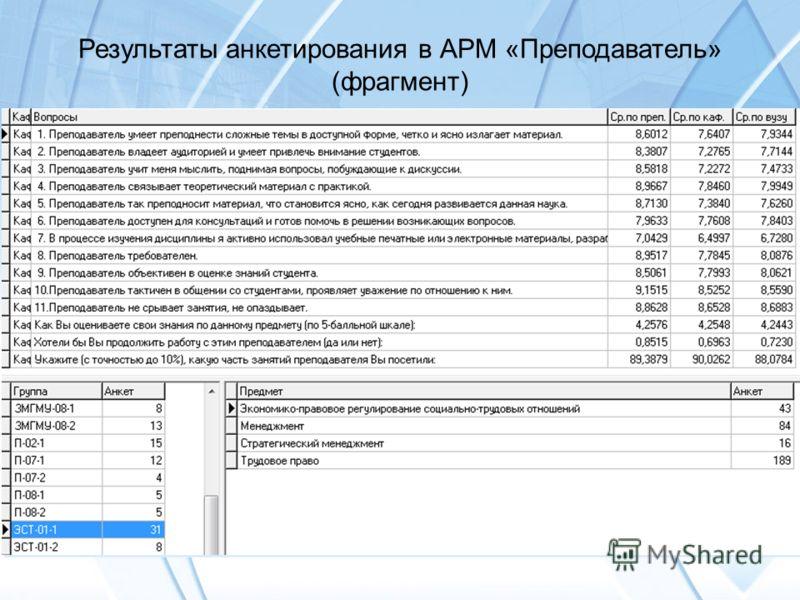 30 Результаты анкетирования в АРМ «Преподаватель» (фрагмент)