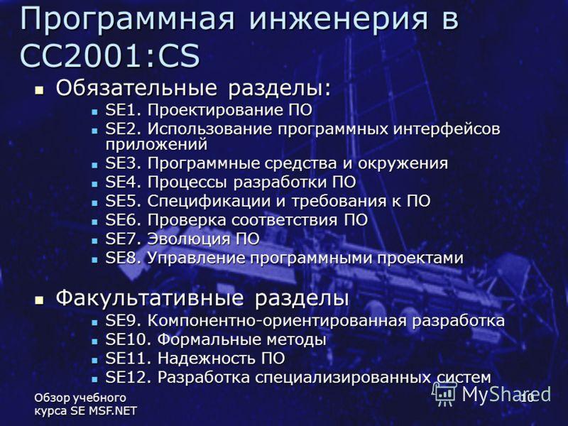 Обзор учебного курса SE MSF.NET 10 Программная инженерия в СС2001:CS Обязательные разделы: Обязательные разделы: SE1. Проектирование ПО SE1. Проектирование ПО SE2. Использование программных интерфейсов приложений SE2. Использование программных интерф