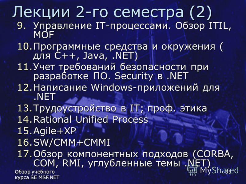 Обзор учебного курса SE MSF.NET 33 Лекции 2-го семестра (2) 9.Управление IT-процессами. Обзор ITIL, MOF 10.Программные средства и окружения ( для С++, Java,.NET) 11.Учет требований безопасности при разработке ПО. Security в.NET 12.Написание Windows-п