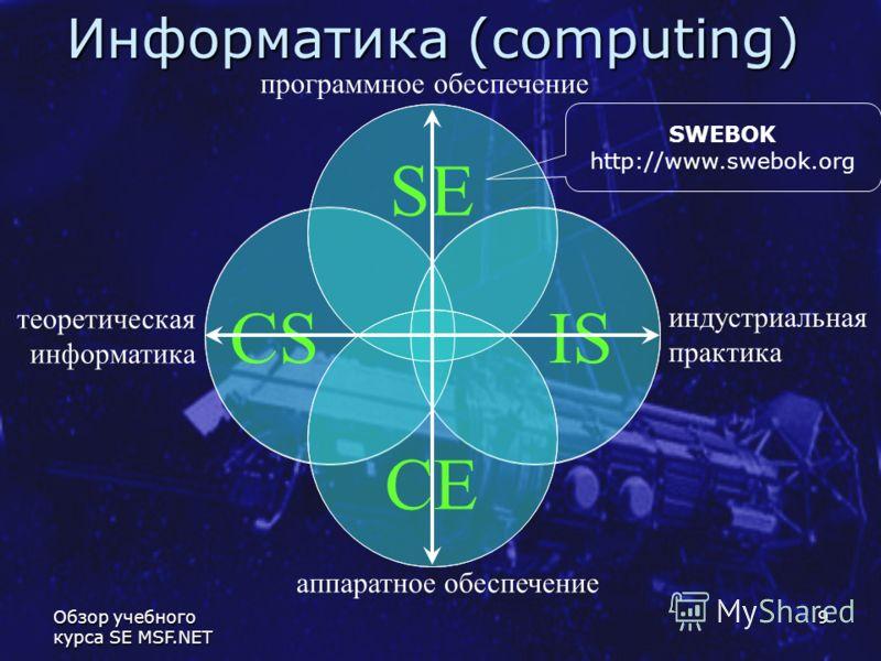Обзор учебного курса SE MSF.NET 9 CS SE IS Информатика (computing) теоретическая информатика индустриальная практика программное обеспечение аппаратное обеспечение CE SWEBOK http://www.swebok.org