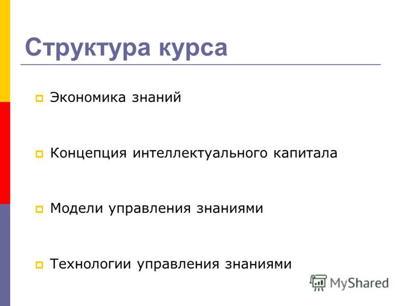 Гапоненко Орлова Управление Знаниями