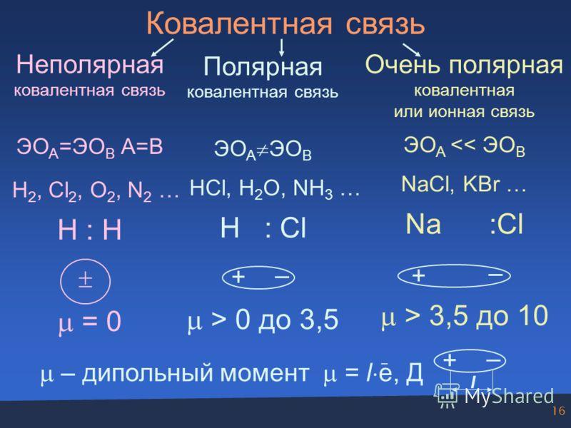 16 Ковалентная связь Неполярная ковалентная связь ЭО А =ЭО В А=В H 2, Cl 2, O 2, N 2 … H : H = 0 Полярная ковалентная связь ЭО А ЭО В HCl, H 2 O, NH 3 … H : Cl > 0 до 3,5 Очень полярная ковалентная или ионная связь ЭО А  3,5 до 10 + – + – – дипольный