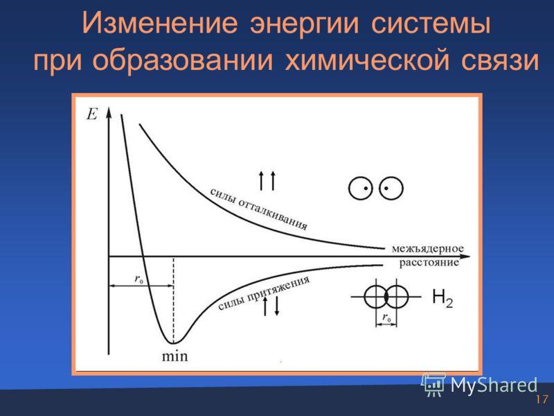 17 Изменение энергии системы при образовании химической связи