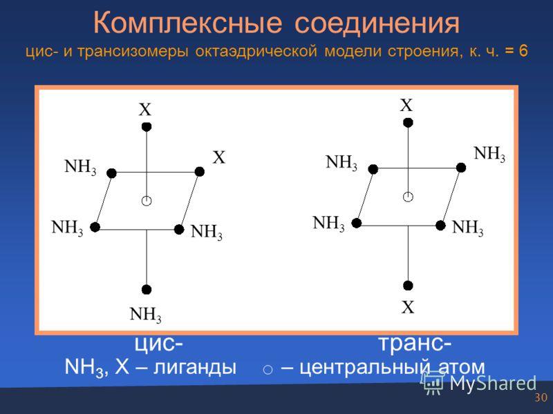30 Комплексные соединения цис- и трансизомеры октаэдрической модели строения, к. ч. = 6 NH 3, X – лиганды – центральный атом NH 3 X X X X цис- транс-