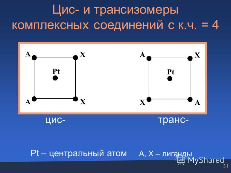 31 Цис- и трансизомеры комплексных соединений с к.ч. = 4 Pt – центральный атом A, X – лиганды Pt A AX X A XA X цис- транс-