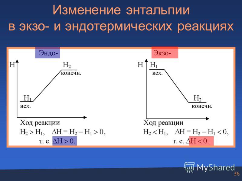 36 Изменение энтальпии в экзо- и эндотермических реакциях