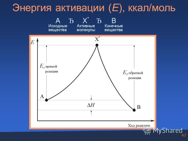 47 Энергия активации (E), ккал/моль