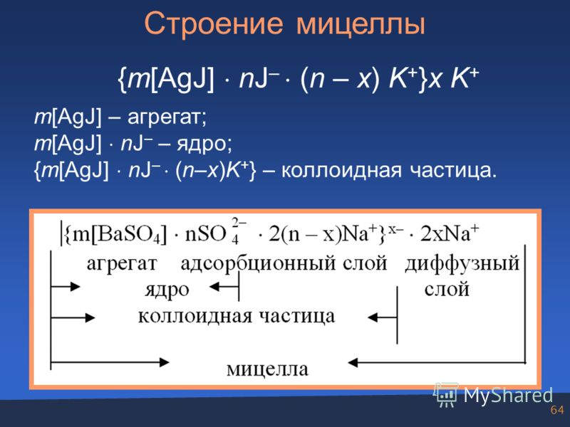 64 Строение мицеллы {m[AgJ] nJ – (n – x) K + }x K + m[AgJ] – агрегат; m[AgJ] nJ – – ядро; {m[AgJ] nJ – (n–x)K + } – коллоидная частица.