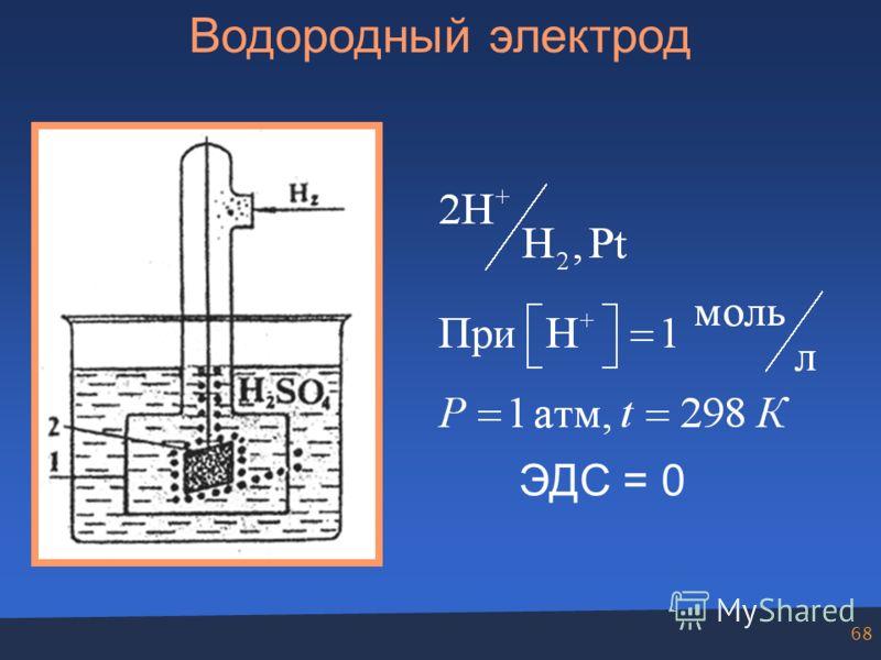 68 Водородный электрод ЭДС = 0