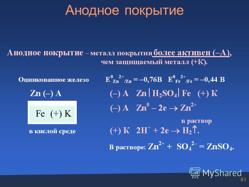 81 Анодное покрытие Fe (+) K