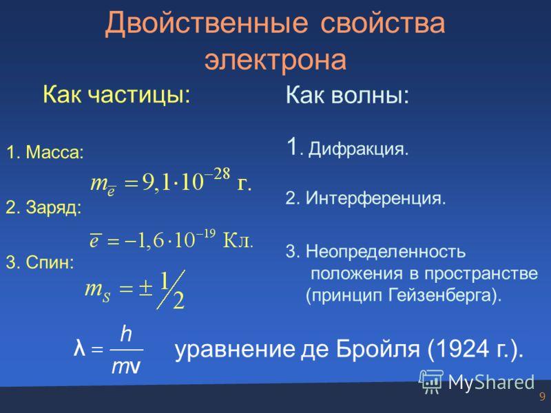 9 Двойственные свойства электрона Как частицы: Как волны: 1. Дифракция. 2. Интерференция. 3. Неопределенность положения в пространстве (принцип Гейзенберга). 1. Масса: 2. Заряд: 3. Спин: уравнение де Бройля (1924 г.).