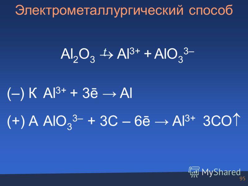 95 Электрометаллургический способ Al 2 O 3 Al 3+ + AlO 3 3– (–) КAl 3+ + 3ē Al (+) АAlO 3 3– + 3С – 6ē Al 3+ 3СО t