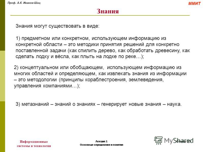 Проф. А.К. Иванов-ШицММИТ Информационные системы и технологии Лекция 1 Основные определения и понятия Слайд 35 Знания могут существовать в виде: 1) предметном или конкретном, использующем информацию из конкретной области – это методики принятия решен