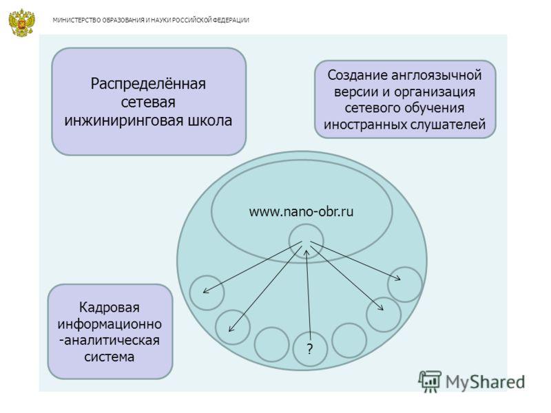 Распределённая сетевая инжиниринговая школа www.nano-obr.ru ? Кадровая информационно -аналитическая система Создание англоязычной версии и организация сетевого обучения иностранных слушателей