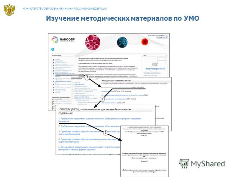 Изучение методических материалов по УМО МИНИСТЕРСТВО ОБРАЗОВАНИЯ И НАУКИ РОССИЙСКОЙ ФЕДЕРАЦИИ