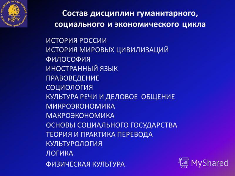 Состав дисциплин гуманитарного, социального и экономического цикла ИСТОРИЯ РОССИИ ИСТОРИЯ МИРОВЫХ ЦИВИЛИЗАЦИЙ ФИЛОСОФИЯ ИНОСТРАННЫЙ ЯЗЫК ПРАВОВЕДЕНИЕ СОЦИОЛОГИЯ КУЛЬТУРА РЕЧИ И ДЕЛОВОЕ ОБЩЕНИЕ МИКРОЭКОНОМИКА МАКРОЭКОНОМИКА ОСНОВЫ СОЦИАЛЬНОГО ГОСУДАРС