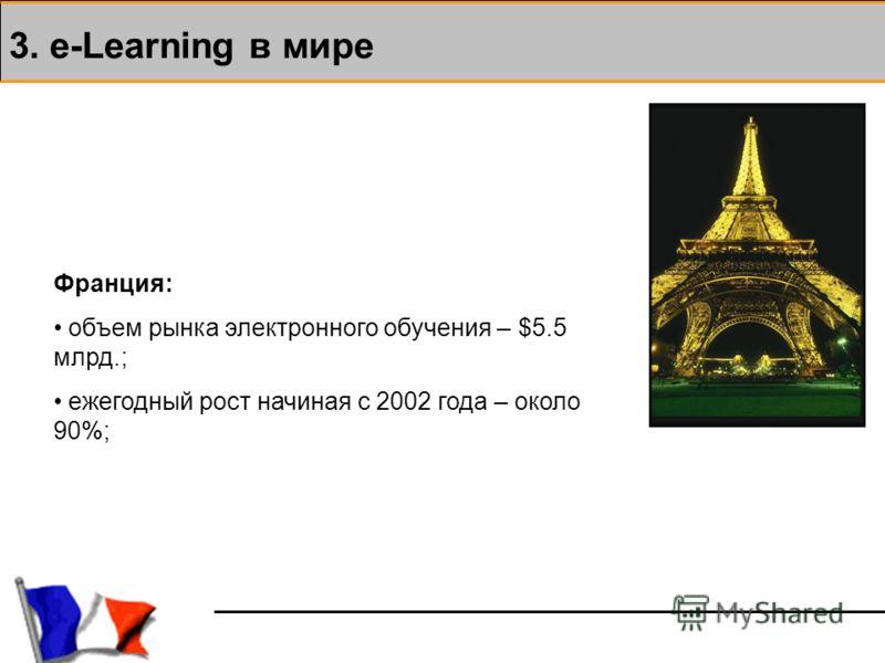 Франция: объем рынка электронного обучения – $5.5 млрд.; ежегодный рост начиная с 2002 года – около 90%; 3. e-Learning в мире