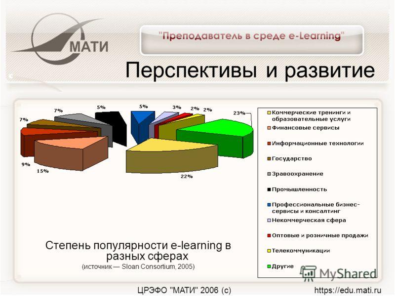 ЦРЭФО МАТИ 2006 (с) https://edu.mati.ru Перспективы и развитие Степень популярности e-learning в разных сферах (источник Sloan Consortium, 2005)