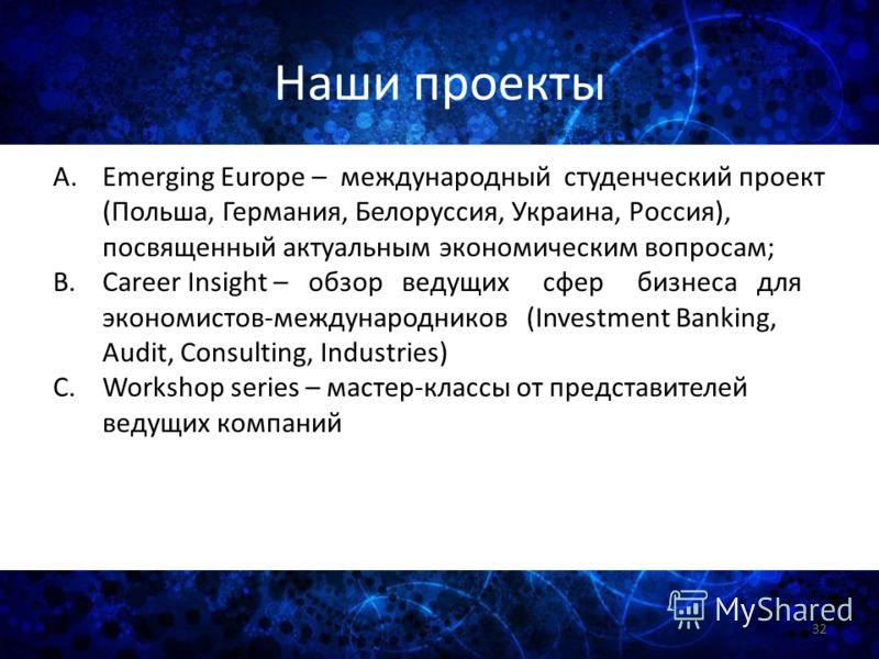 Наши проекты A.Emerging Europe – международный студенческий проект (Польша, Германия, Белоруссия, Украина, Россия), посвященный актуальным экономическим вопросам; B.Career Insight – обзор ведущих сфер бизнеса для экономистов-международников (Investme