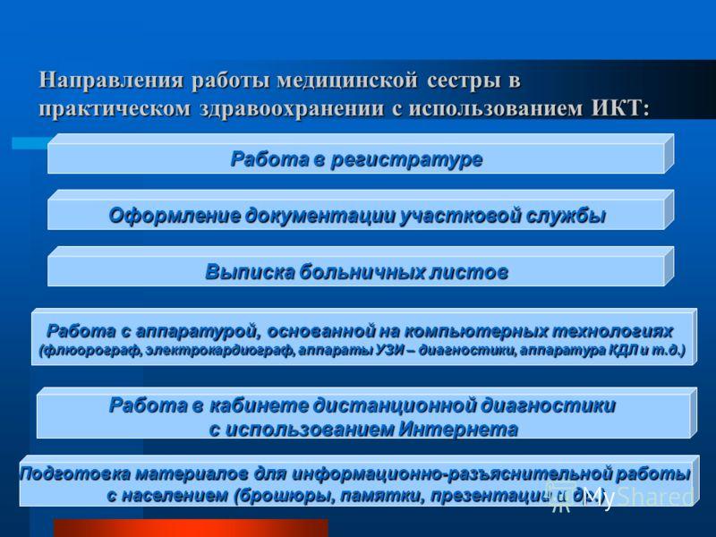 Направления работы медицинской сестры в практическом здравоохранении с использованием ИКТ: Работа в регистратуре Оформление документации участковой службы Выписка больничных листов Работа с аппаратурой, основанной на компьютерных технологиях (флюорог