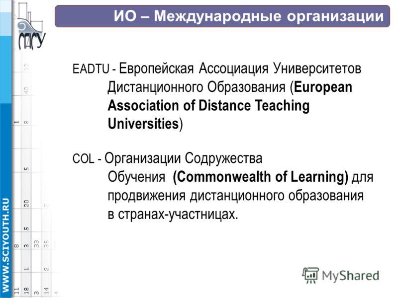 ИО – Международные организации EADTU - Европейская Ассоциация Университетов Дистанционного Образования ( European Association of Distance Teaching Universities ) COL - Организации Содружества Обучения (Commonwealth of Learning) для продвижения дистан
