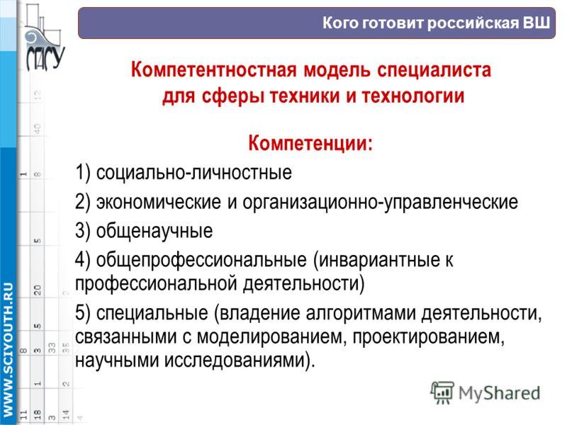 Кого готовит российская ВШ Компетенции: 1) социально-личностные 2) экономические и организационно-управленческие 3) общенаучные 4) общепрофессиональные (инвариантные к профессиональной деятельности) 5) специальные (владение алгоритмами деятельности,