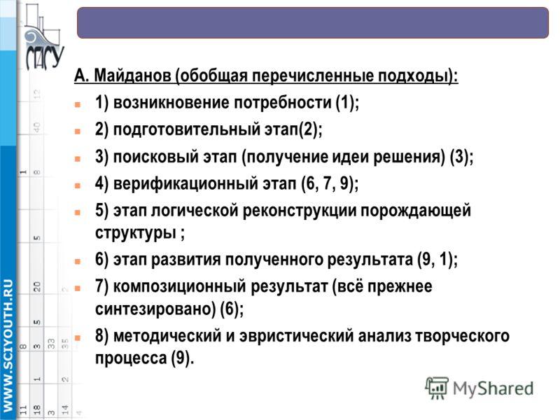 А. Майданов (обобщая перечисленные подходы): n 1) возникновение потребности (1); n 2) подготовительный этап(2); n 3) поисковый этап (получение идеи решения) (3); n 4) верификационный этап (6, 7, 9); n 5) этап логической реконструкции порождающей стру
